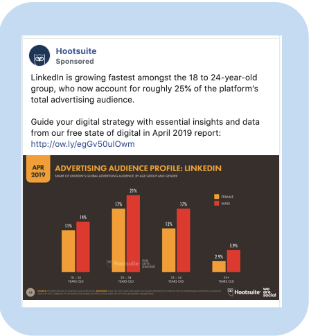 Hootsuite Facebook ad examples