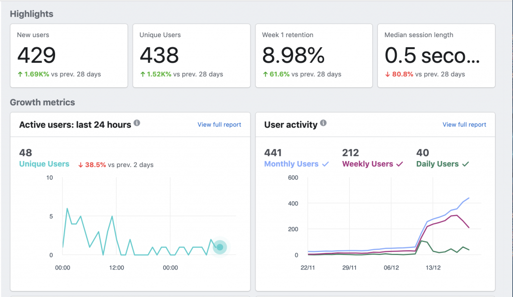 Facebook Analytics Tool