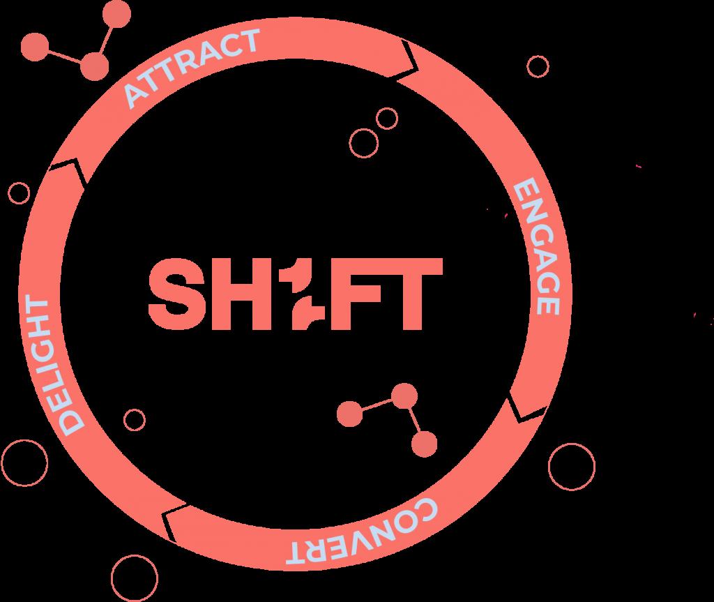 SH1FT Inbound