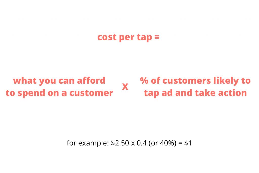 cost per tap equation
