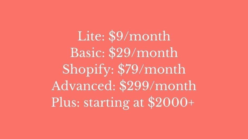shopify plan pricing