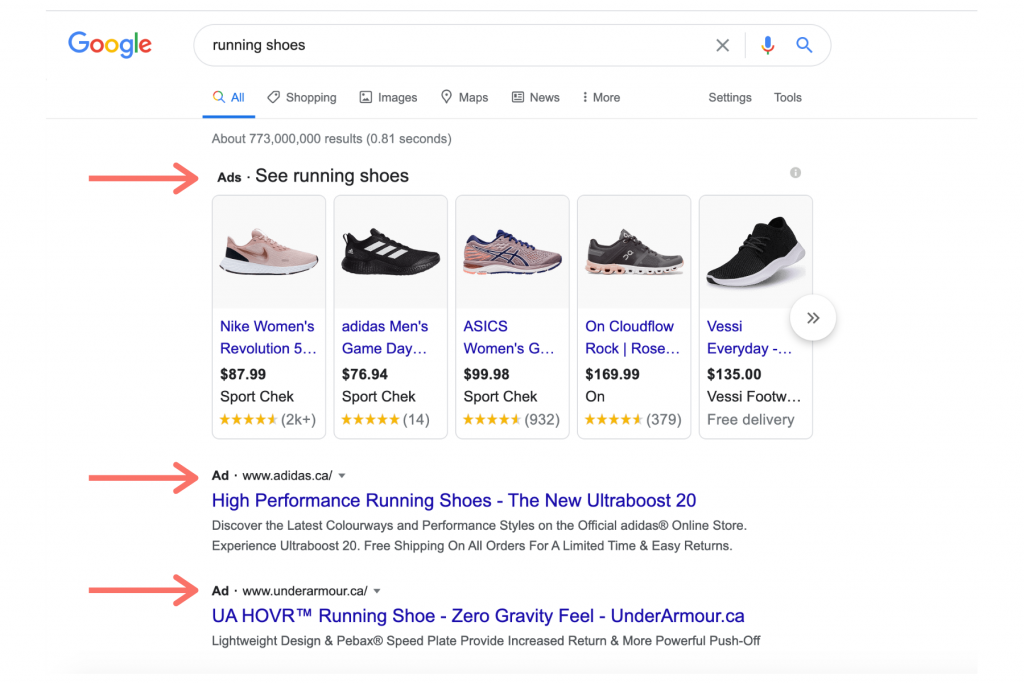 Marketing Channels - Search Ads